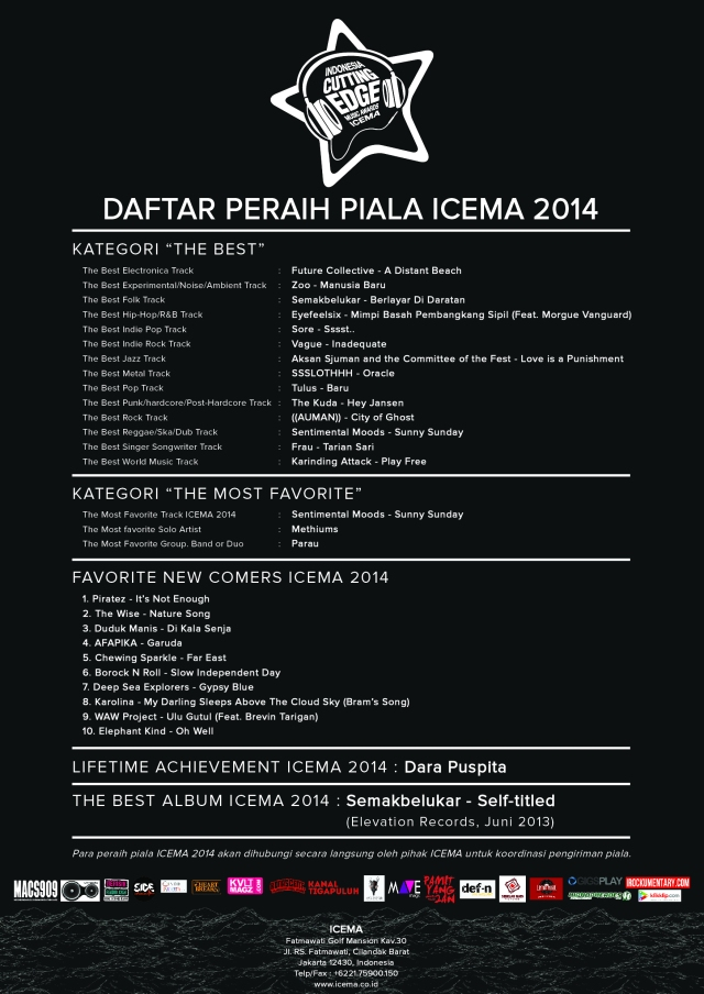 ICEMA 2014 - winners